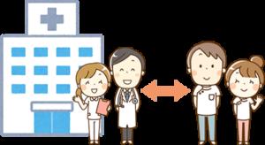 医療機関との連携のイラスト